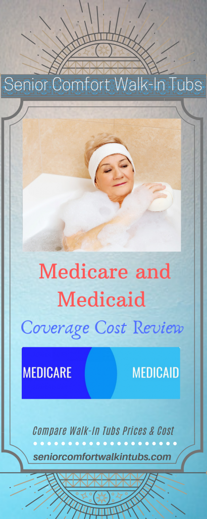 Medicare and Medicaid Coverage Cost Review